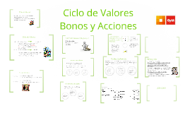 Copy of Titulos: Valores