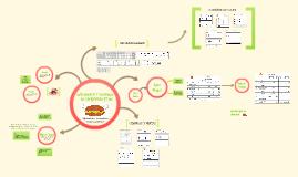 Copy of Sándwich y bebidas de Colombia Ltda