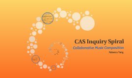 CAS Inquiry Spiral