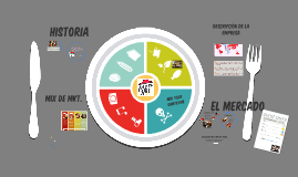 Copia de Healthy Life - FREE Prezi Template