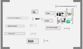 1.Componentes Graficos