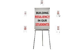 BUILDING RESILIENCY in our STUDENTS