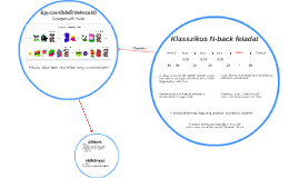Copy of Presentation: N-back paradigm