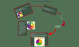 Copy of Copy of Colores, primarios, secundarios y tercearios (sistema rbg).