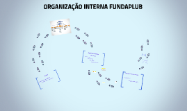 ORGANIZAÇÃO INTERNA FUNDAPLUB