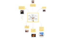 Copy of cuadro conceptual Doctrina social de la Iglesia