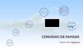 CONVENIO DE RAMSAR