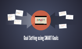 Goalsetting using SMART Goals