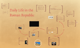 Copy of Daily Life in the Roman Republic