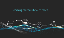 Teaching teachers how to teach......