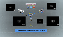 Chapter Ten: Rocks and the Rock Cycle