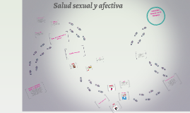 Copy of Salud sexual y afectiva
