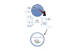 Copy of Periodontal Pharmacotherapeutics