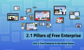 2.1 Pillars of Free Enterprise