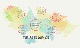 The Arts and Me