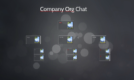 Company Org Chat