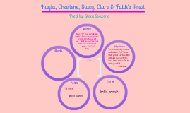 Kayla, Charlene, Stacy, Clare & Faith's Special Prezi