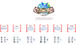 Elsword Character Synopsis