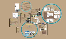 Copy of Metodología de Diseño Urbano