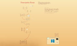 Descriptive Essay 1