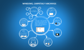 Copy of Windows Carpetas y Archivos