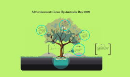 Advertisement: Clean Up Australia Day 2009 - Review