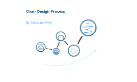 Design Process Project