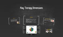 Play Therapy Dimensions
