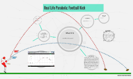 Real Life Parabola: Football Kick