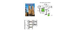 L'Abadia de Westminster