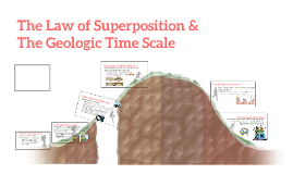 Copy of The Geological Time Scale & The Law of Superposition