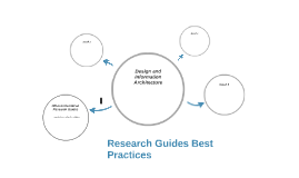 Research Guides Best Practices
