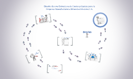 Diseño de una Estructura de Costos y Gastos para la Empresa