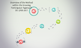 Overview of the Method within the GPA