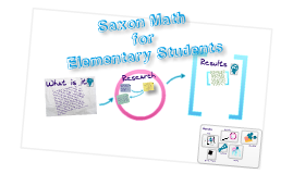 Curriculum Review Saxon Math Elementary
