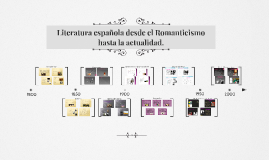 Literatura española desde el Romanticismo hasta la actualida