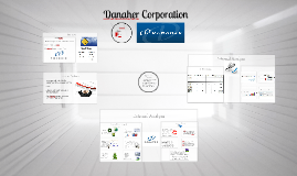 Copy of Danaher Corporation