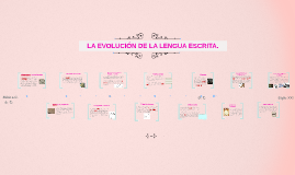 Copy of La evolución de la lengua escrita.