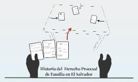 Copy of Copy of Historia del  Derecho Procesal de Familia en El Salvador