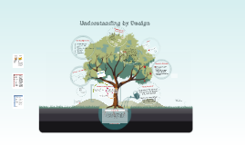 Copy of Understanding by Design_Green Tech