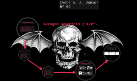 "Avenged Sevenfold (""A7X"") English Work"