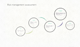 Risk management assessment