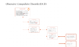 Obsessive Compulsive Disorder(OCD) for GOA Psych