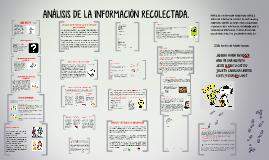 Copy of Copy of  ANÁLISIS DE LA INFORMACIÓN RECOLECTADA.