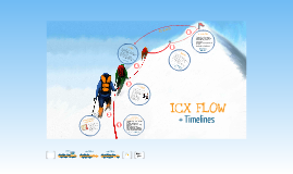 Copy of ICX Flow + Timelines