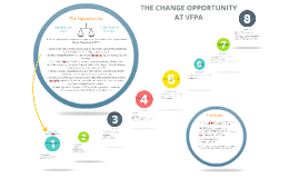 "Copy of The Change Opportunity at ""R"" Canada"