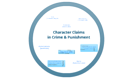 Crime&Punishment: Character Claims