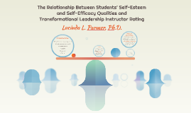The Relationship Between Students' Self-Esteem and Self-Effi