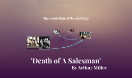 the journey of willy loman in death of a salesman by arthur miller Arthur miller's play death of a salesman addresses loss of identity and a man's inability to accept change within himself and society the play is a montage of memories, dreams, confrontations.
