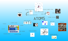 concepts of an atom